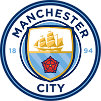 Manchester City's last trophy